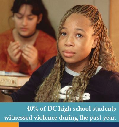 40 percent of DC high school students witnessed violence during the past year