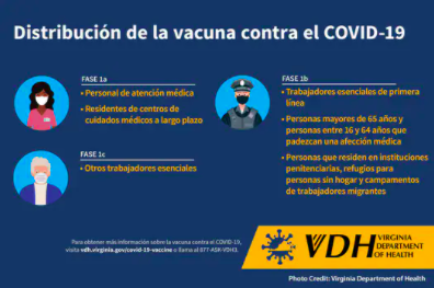 Infographic of vaccine information in Spanish.